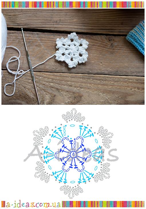 Вязаные снежинки крючком [схемы]