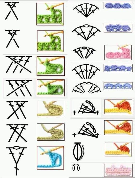 Условные обозначения при вязании крючком на схемах