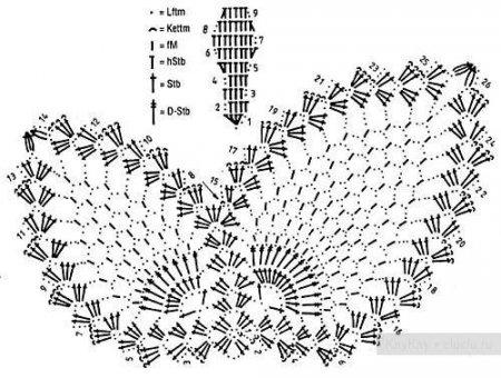 Схема вязания крыльев Ангела