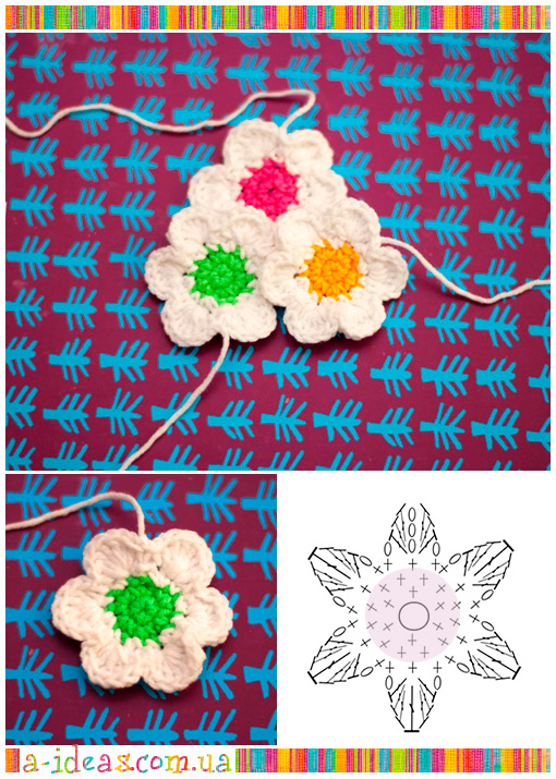 Схема вязаного цветка крючком