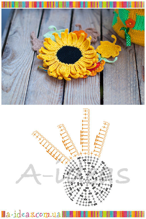 Цветок - Подсолнух (схема)