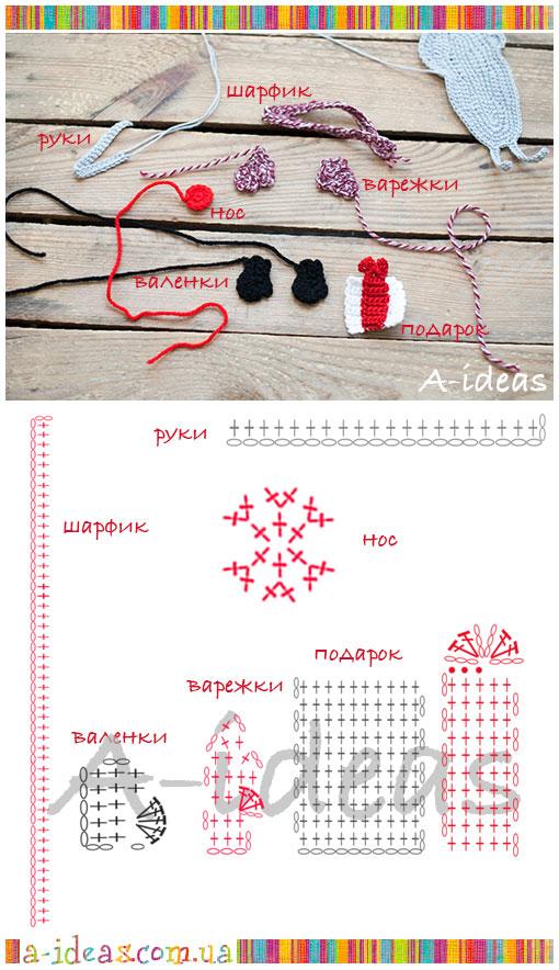 Мелкие детали новогоднего оленя